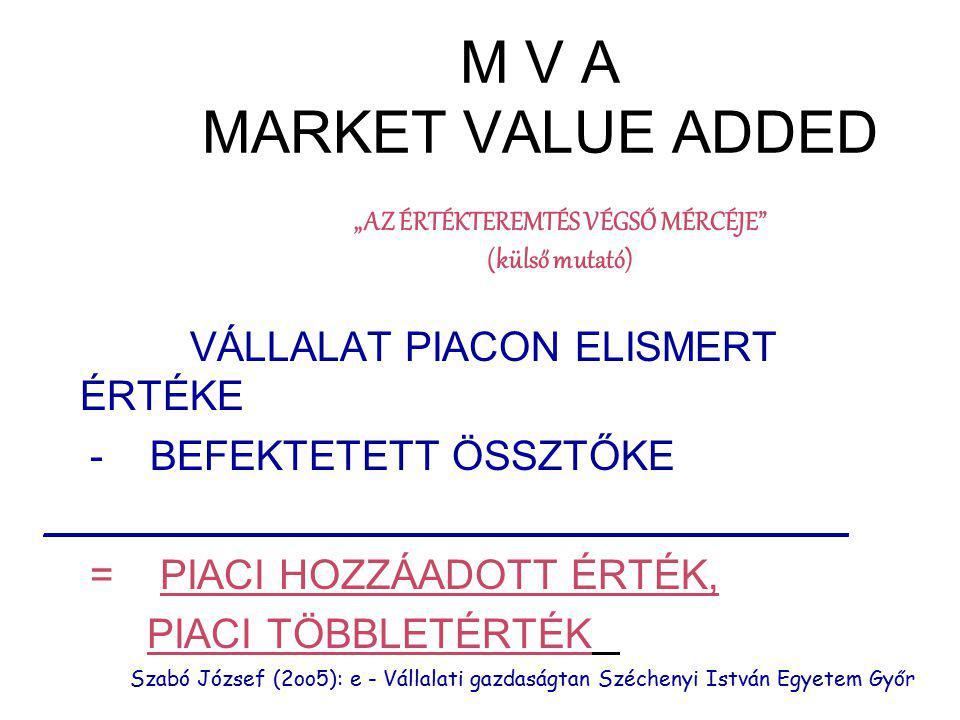 Szabó József (2oo5): e - Vállalati gazdaságtan Széchenyi István Egyetem Győr M V A MARKET VALUE ADDED VÁLLALAT PIACON ELISMERT ÉRTÉKE - BEFEKTETETT ÖS