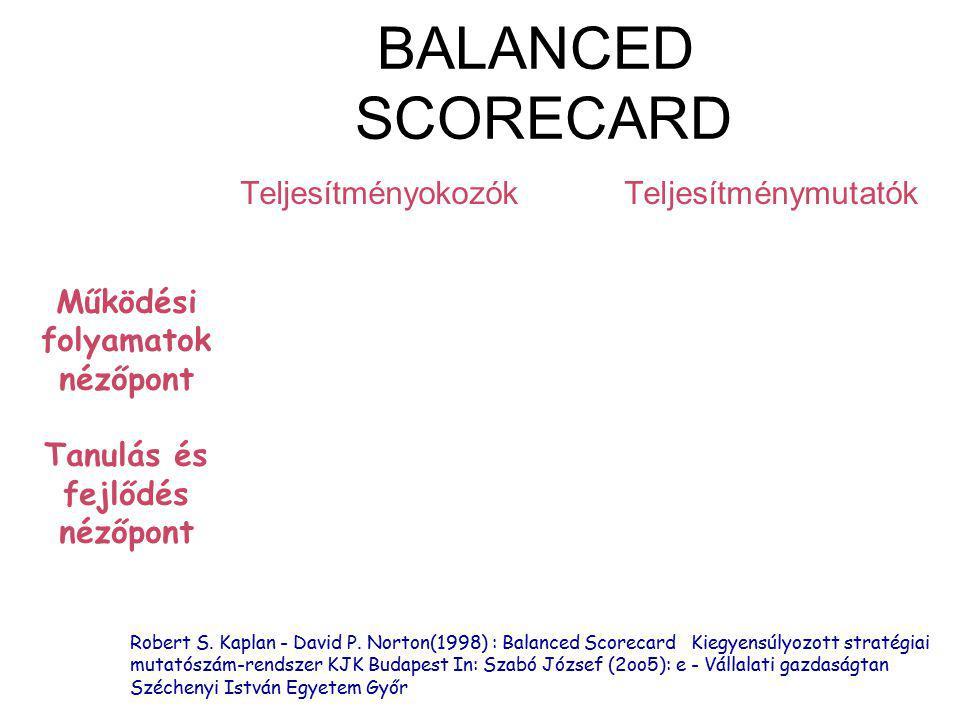 Robert S. Kaplan - David P. Norton(1998) : Balanced Scorecard Kiegyensúlyozott stratégiai mutatószám-rendszer KJK Budapest In: Szabó József (2oo5): e