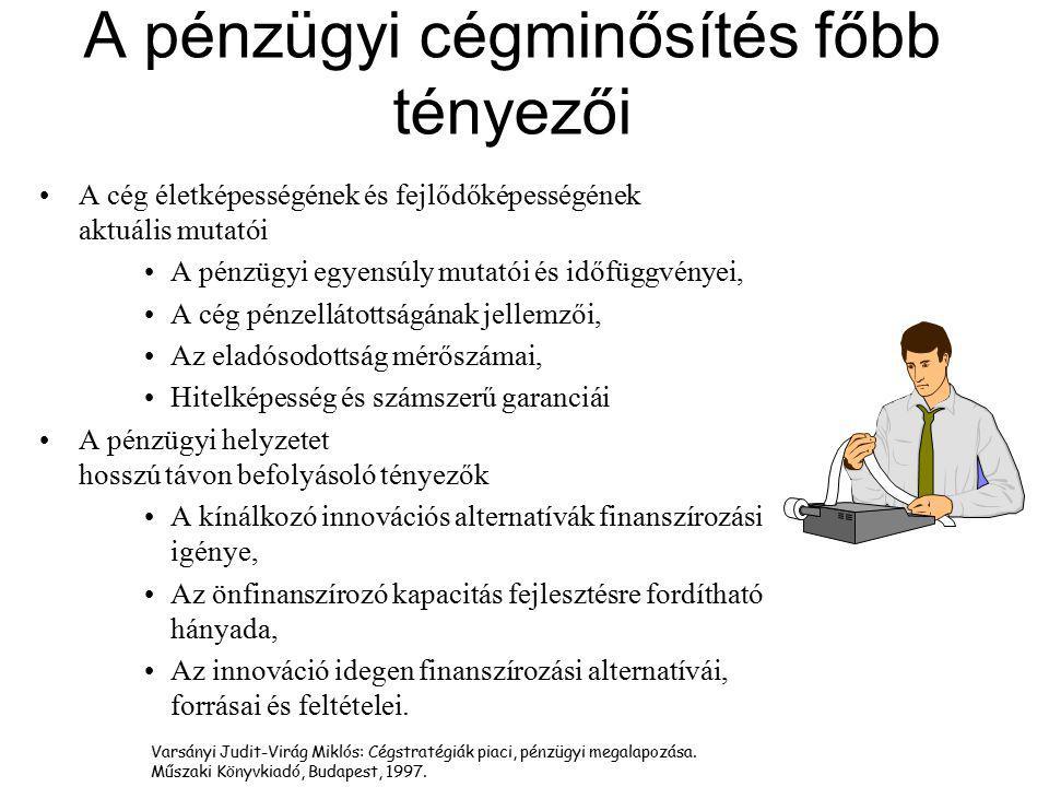 Varsányi Judit-Virág Miklós: Cégstratégiák piaci, pénzügyi megalapozása. Műszaki Könyvkiadó, Budapest, 1997. A pénzügyi cégminősítés főbb tényezői A c