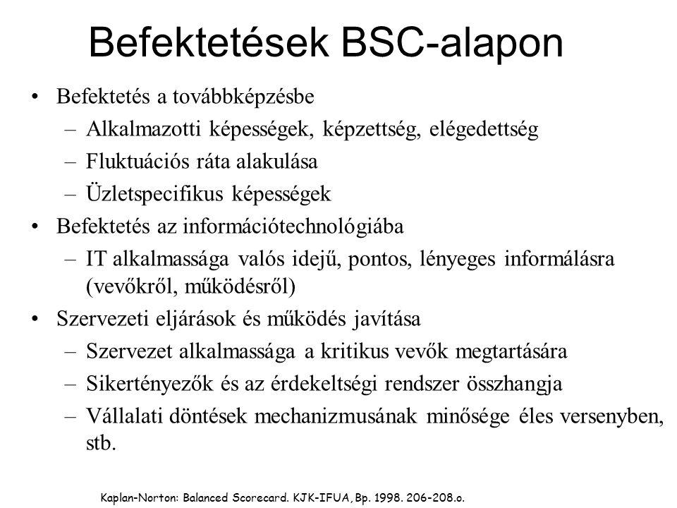 Kaplan-Norton: Balanced Scorecard. KJK-IFUA, Bp. 1998. 206-208.o. Befektetések BSC-alapon Befektetés a továbbképzésbe –Alkalmazotti képességek, képzet