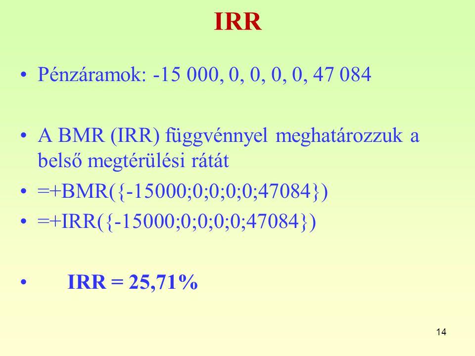 IRR Pénzáramok: -15 000, 0, 0, 0, 0, 47 084 A BMR (IRR) függvénnyel meghatározzuk a belső megtérülési rátát =+BMR({-15000;0;0;0;0;47084}) =+IRR({-1500