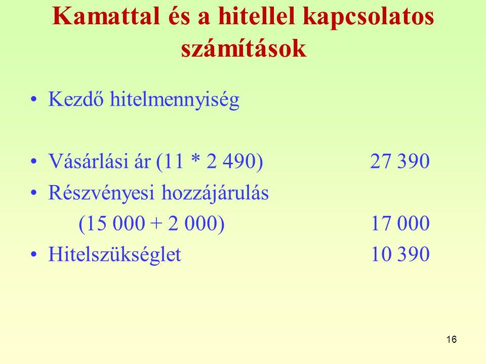 Kamattal és a hitellel kapcsolatos számítások Kezdő hitelmennyiség Vásárlási ár (11 * 2 490)27 390 Részvényesi hozzájárulás (15 000 + 2 000)17 000 Hit