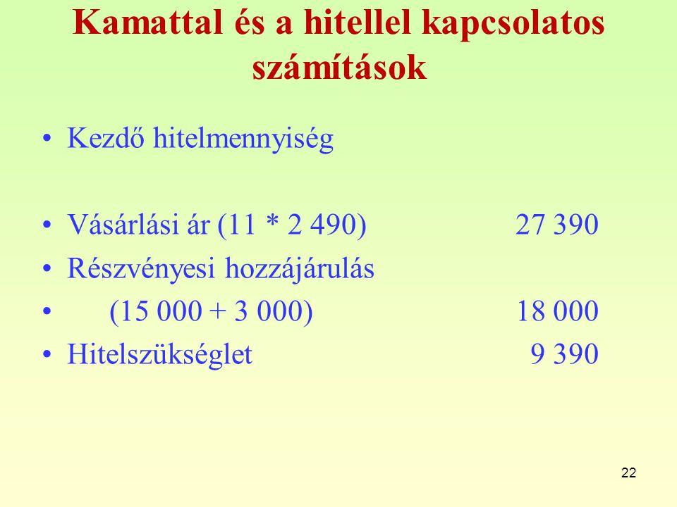 Kamattal és a hitellel kapcsolatos számítások Kezdő hitelmennyiség Vásárlási ár (11 * 2 490)27 390 Részvényesi hozzájárulás (15 000 + 3 000)18 000 Hit