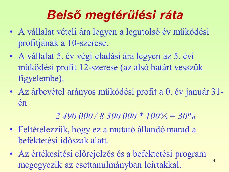 Az értékcsökkenés kiszámítása 5 Év (január 31)1.év2.
