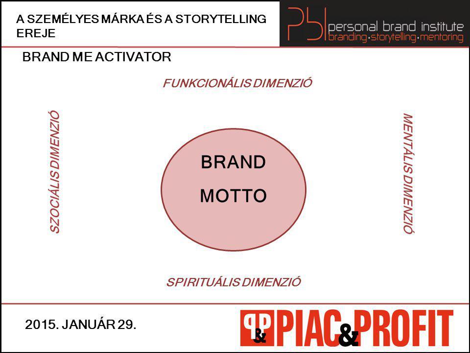 A BRAND ME ACTIVATOR kialakítása A Brand Me Activator egy egyszerű eszköz, amelynek segítségével kijelölheti azokat az új gondolatokat, akciókat, amelyek segítségével fejlesztheti magát és mindezt kommunikálhatja, azaz a Brand Me Code-ot és a Motto-t.
