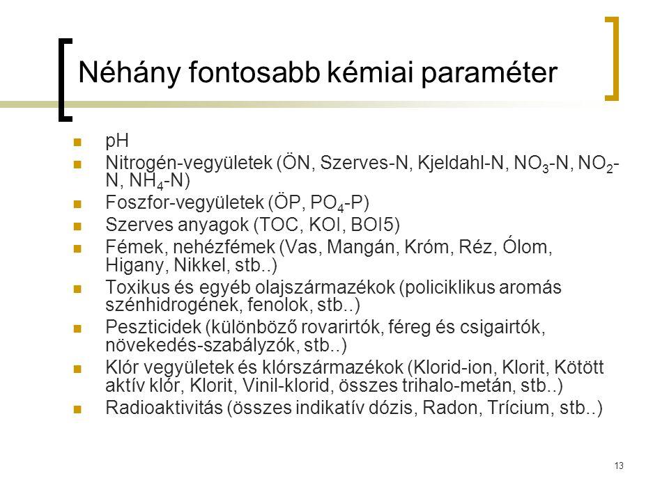 13 Néhány fontosabb kémiai paraméter pH Nitrogén-vegyületek (ÖN, Szerves-N, Kjeldahl-N, NO 3 -N, NO 2 - N, NH 4 -N) Foszfor-vegyületek (ÖP, PO 4 -P) Szerves anyagok (TOC, KOI, BOI5) Fémek, nehézfémek (Vas, Mangán, Króm, Réz, Ólom, Higany, Nikkel, stb..) Toxikus és egyéb olajszármazékok (policiklikus aromás szénhidrogének, fenolok, stb..) Peszticidek (különböző rovarirtók, féreg és csigairtók, növekedés-szabályzók, stb..) Klór vegyületek és klórszármazékok (Klorid-ion, Klorit, Kötött aktív klór, Klorit, Vinil-klorid, összes trihalo-metán, stb..) Radioaktivitás (összes indikatív dózis, Radon, Trícium, stb..)