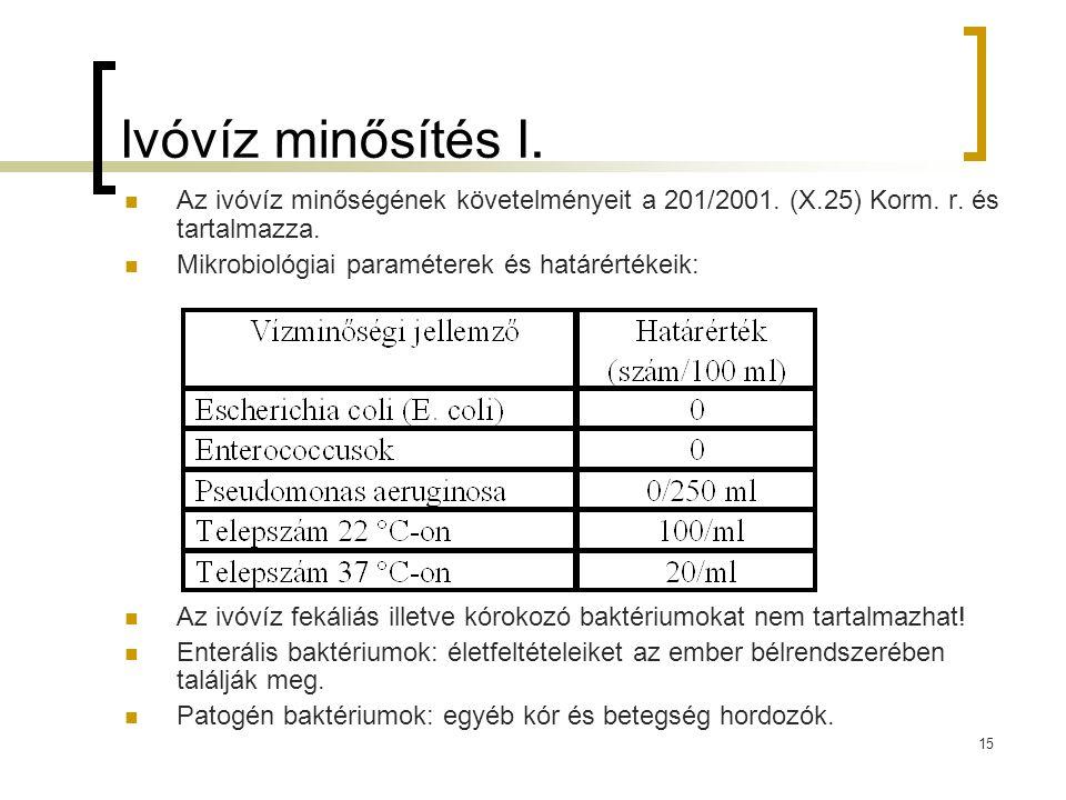 15 Ivóvíz minősítés I.Az ivóvíz minőségének követelményeit a 201/2001.
