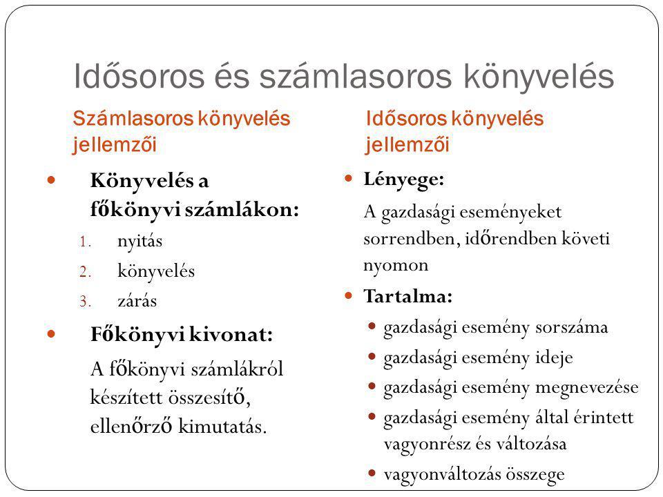 Idősoros és számlasoros könyvelés Számlasoros könyvelés jellemzői Idősoros könyvelés jellemzői Könyvelés a f ő könyvi számlákon: 1. nyitás 2. könyvelé