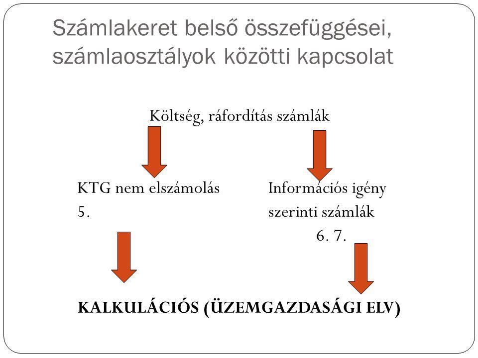 Számlakeret belső összefüggései, számlaosztályok közötti kapcsolat Költség, ráfordítás számlák KTG nem elszámolásInformációs igény 5.szerinti számlák