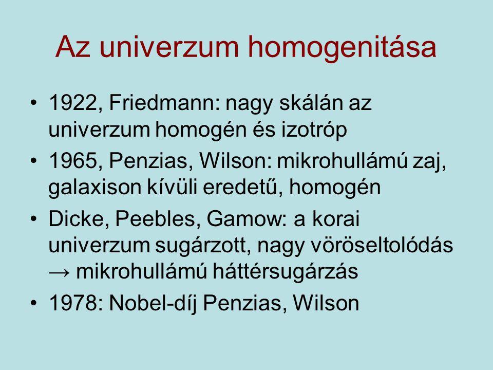 Az univerzum homogenitása 1922, Friedmann: nagy skálán az univerzum homogén és izotróp 1965, Penzias, Wilson: mikrohullámú zaj, galaxison kívüli eredetű, homogén Dicke, Peebles, Gamow: a korai univerzum sugárzott, nagy vöröseltolódás → mikrohullámú háttérsugárzás 1978: Nobel-díj Penzias, Wilson