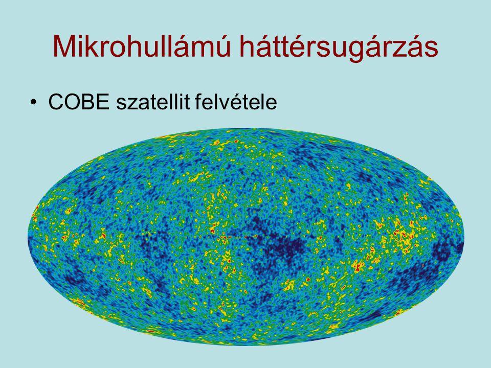 Mikrohullámú háttérsugárzás COBE szatellit felvétele