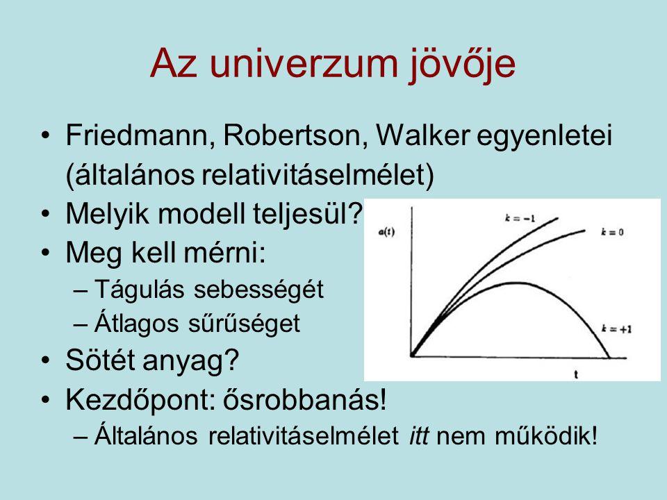 Az univerzum jövője Friedmann, Robertson, Walker egyenletei (általános relativitáselmélet) Melyik modell teljesül.