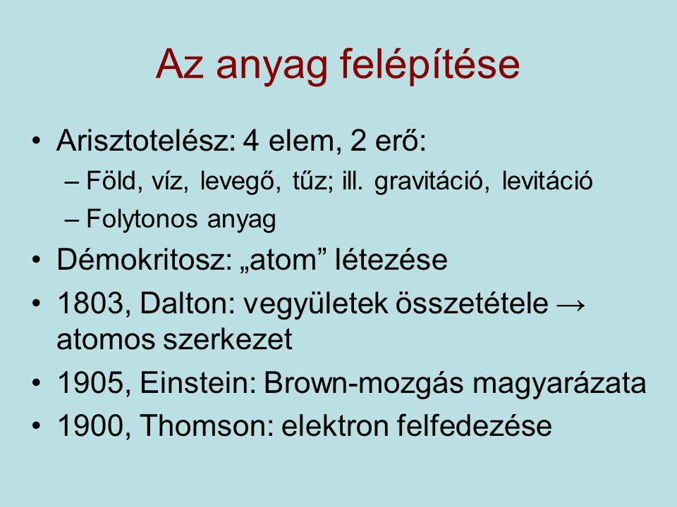 Az anyag felépítése Arisztotelész: 4 elem, 2 erő: –Föld, víz, levegő, tűz; ill.