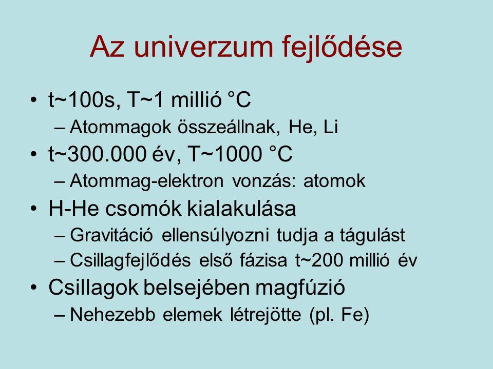 Az univerzum fejlődése t~100s, T~1 millió °C –Atommagok összeállnak, He, Li t~300.000 év, T~1000 °C –Atommag-elektron vonzás: atomok H-He csomók kialakulása –Gravitáció ellensúlyozni tudja a tágulást –Csillagfejlődés első fázisa t~200 millió év Csillagok belsejében magfúzió –Nehezebb elemek létrejötte (pl.