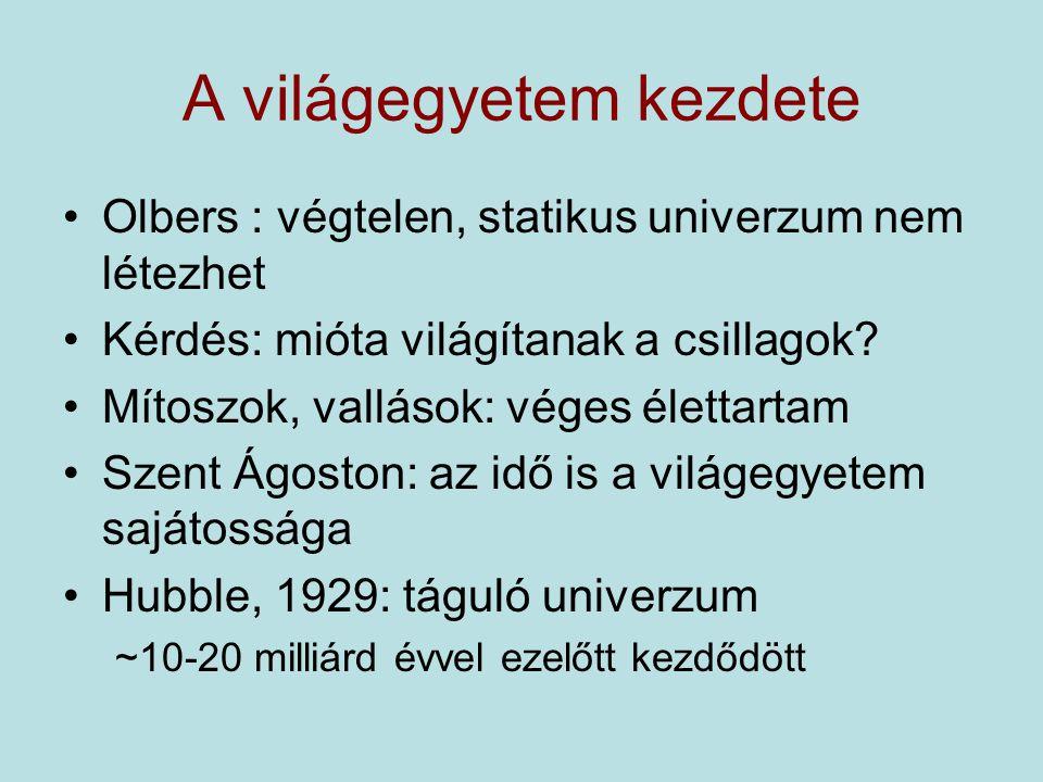 Dinamikus, táguló univerzum Tejút alakja → galaxisok létezése (nem egyenletes anyageloszlás) 1924, Hubble: Tejúton kívül más galaxisok