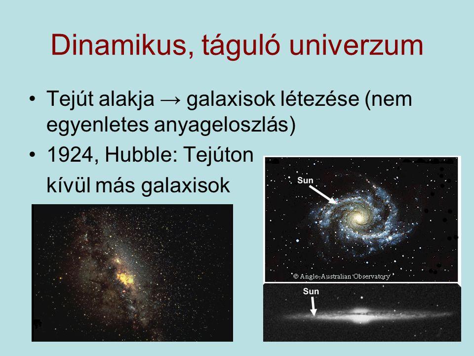 Csillagtípusok Színkép ~ prizmával felbontott fény, szivárvány –Hőmérséklettől függ a színképtípus –Vonalak az egyes kémiai elemekre jellemzőek kék – piros: 4·10 -5 cm – 7·10 -5 cm