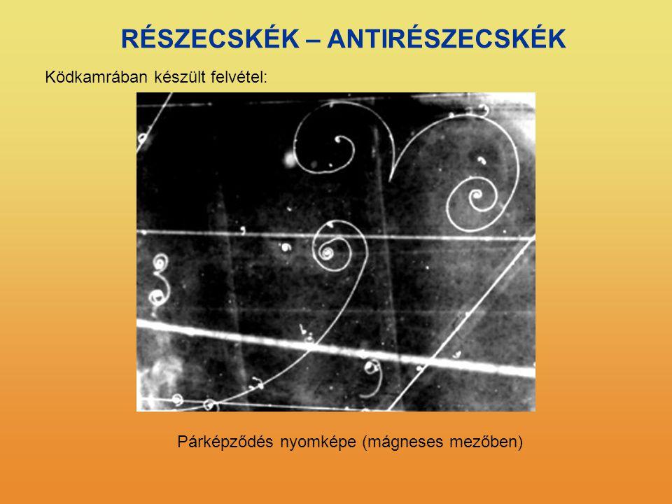 RÉSZECSKÉK – ANTIRÉSZECSKÉK Párképződés nyomképe (mágneses mezőben) Ködkamrában készült felvétel: