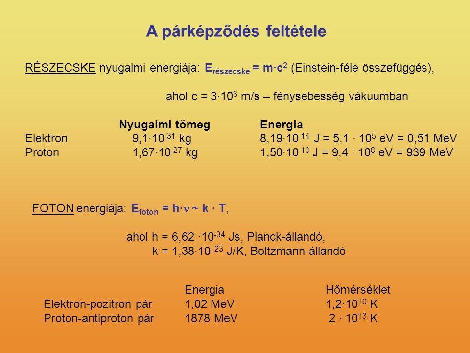A párképződés feltétele RÉSZECSKE nyugalmi energiája: E részecske = m·c 2 (Einstein-féle összefüggés), ahol c = 3·10 8 m/s – fénysebesség vákuumban Nyugalmi tömegEnergia Elektron 9,1·10 -31 kg8,19·10 -14 J = 5,1 · 10 5 eV = 0,51 MeV Proton 1,67·10 -27 kg1,50·10 -10 J = 9,4 · 10 8 eV = 939 MeV FOTON energiája: E foton = h· ~ k · T, ahol h = 6,62 ·10 -34 Js, Planck-állandó, k = 1,38·10- 23 J/K, Boltzmann-állandó EnergiaHőmérséklet Elektron-pozitron pár1,02 MeV1,2·10 10 K Proton-antiprotonpár1878 MeV 2 · 10 13 K