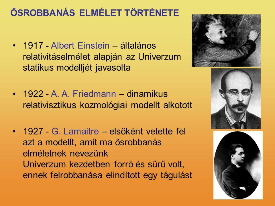 ŐSROBBANÁS ELMÉLET TÖRTÉNETE 1917 - Albert Einstein – általános relativitáselmélet alapján az Univerzum statikus modelljét javasolta 1922 - A. A. Frie