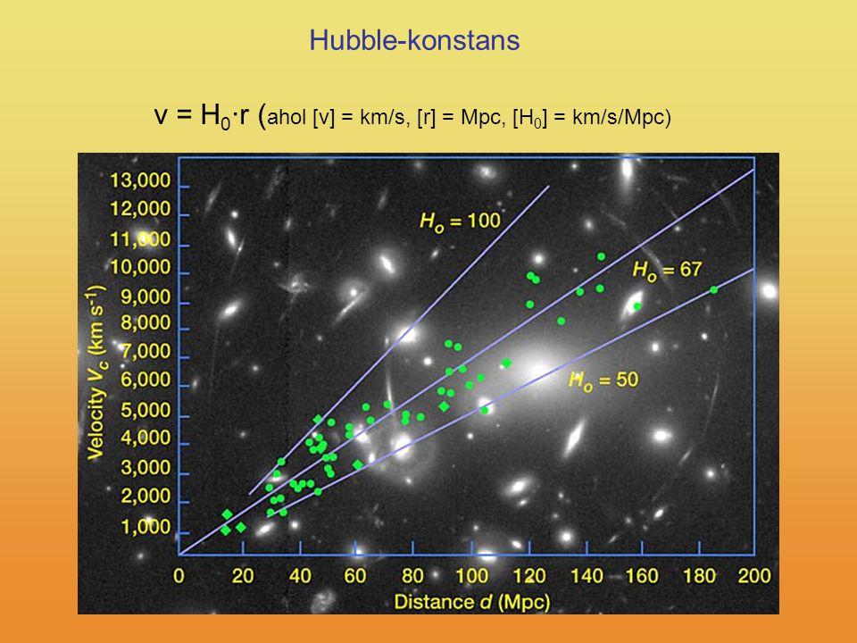 Hubble-konstans v = H 0 ·r ( ahol [v] = km/s, [r] = Mpc, [H 0 ] = km/s/Mpc)