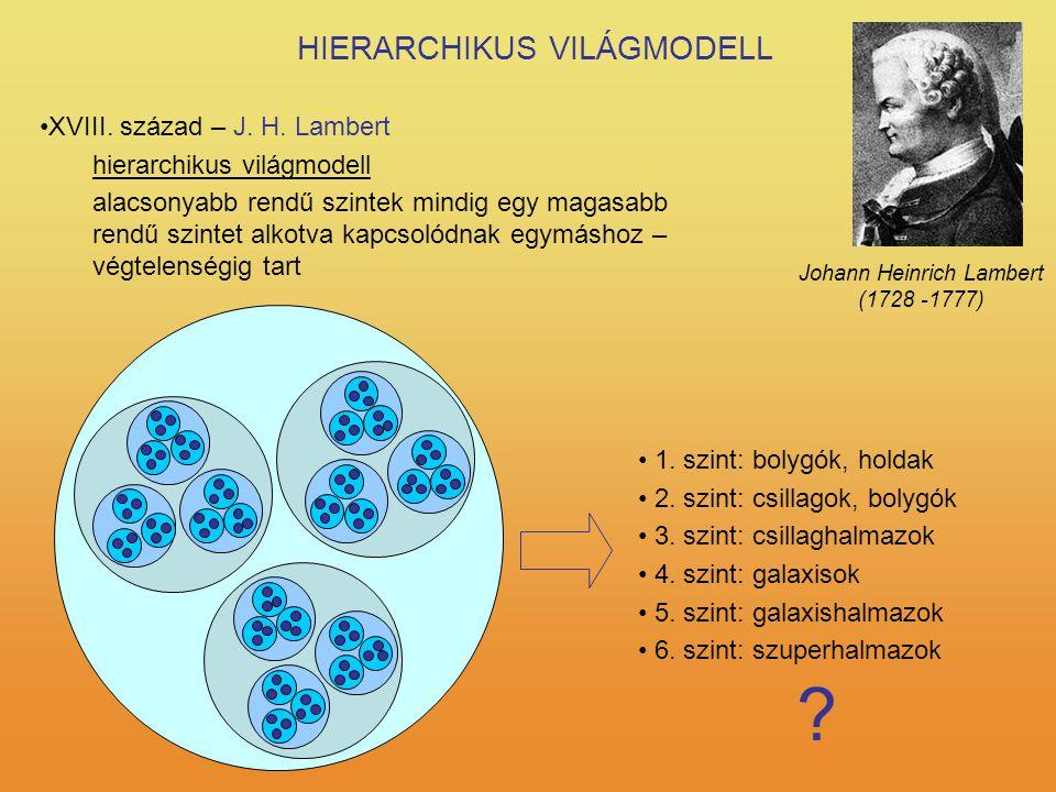 XVIII. század – J. H. Lambert hierarchikus világmodell alacsonyabb rendű szintek mindig egy magasabb rendű szintet alkotva kapcsolódnak egymáshoz – vé