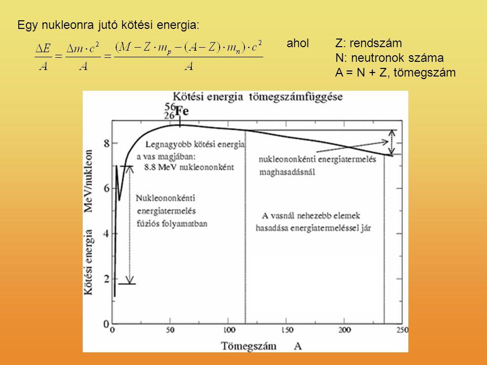 Egy nukleonra jutó kötési energia: ahol Z: rendszám N: neutronok száma A = N + Z, tömegszám