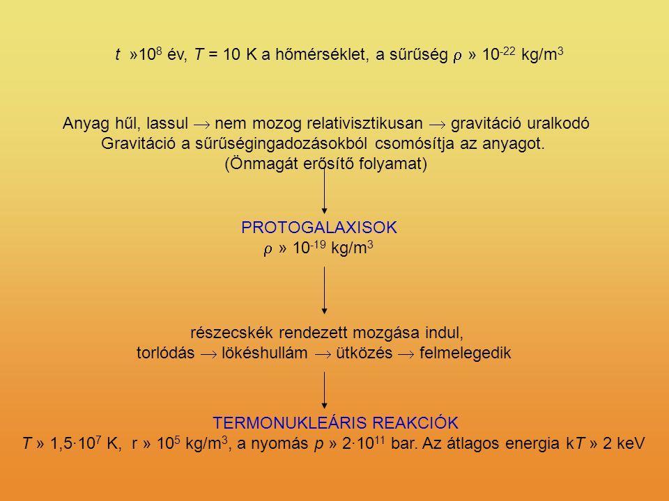 Anyag hűl, lassul  nem mozog relativisztikusan  gravitáció uralkodó Gravitáció a sűrűségingadozásokból csomósítja az anyagot.
