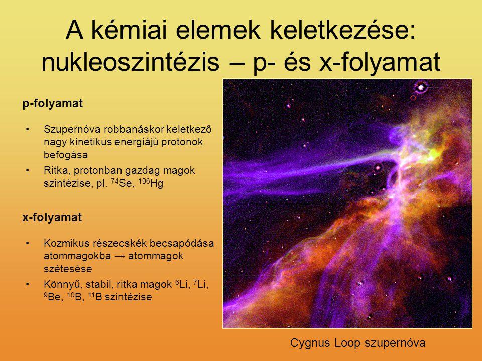 A kémiai elemek keletkezése: nukleoszintézis – p- és x-folyamat Szupernóva robbanáskor keletkező nagy kinetikus energiájú protonok befogása Ritka, protonban gazdag magok szintézise, pl.