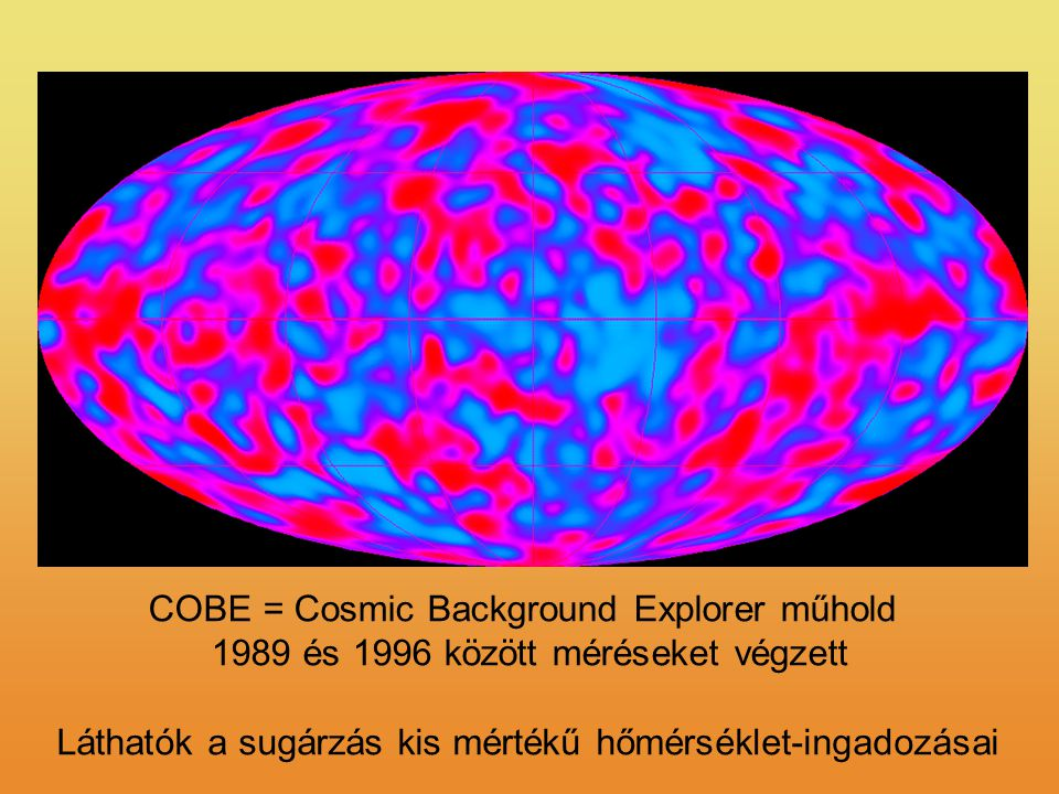 COBE = Cosmic Background Explorer műhold 1989 és 1996 között méréseket végzett Láthatók a sugárzás kis mértékű hőmérséklet-ingadozásai