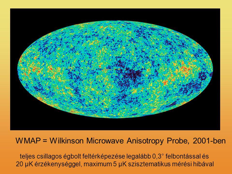WMAP = Wilkinson Microwave Anisotropy Probe, 2001-ben teljes csillagos égbolt feltérképezése legalább 0,3° felbontással és 20 µK érzékenységgel, maxim
