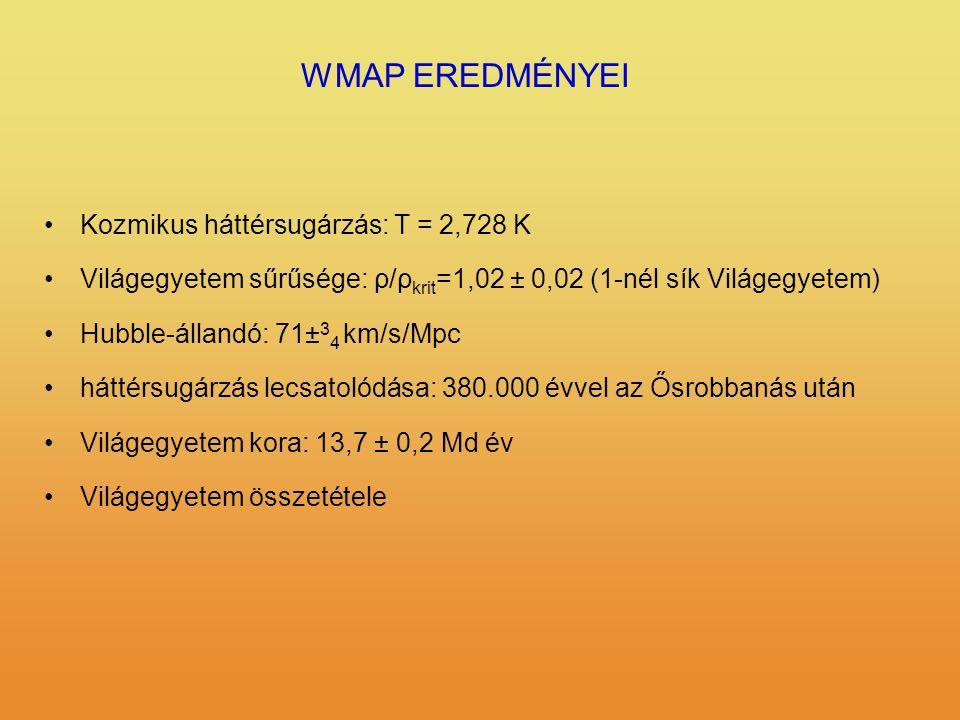 WMAP EREDMÉNYEI Kozmikus háttérsugárzás: T = 2,728 K Világegyetem sűrűsége: ρ/ρ krit =1,02 ± 0,02 (1-nél sík Világegyetem) Hubble-állandó: 71± 3 4 km/