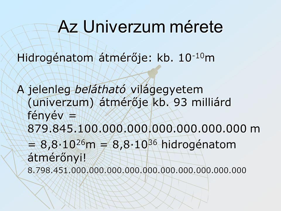 Az Univerzum mérete Hidrogénatom átmérője: kb. 10 -10 m A jelenleg belátható világegyetem (univerzum) átmérője kb. 93 milliárd fényév = 879.845.100.00