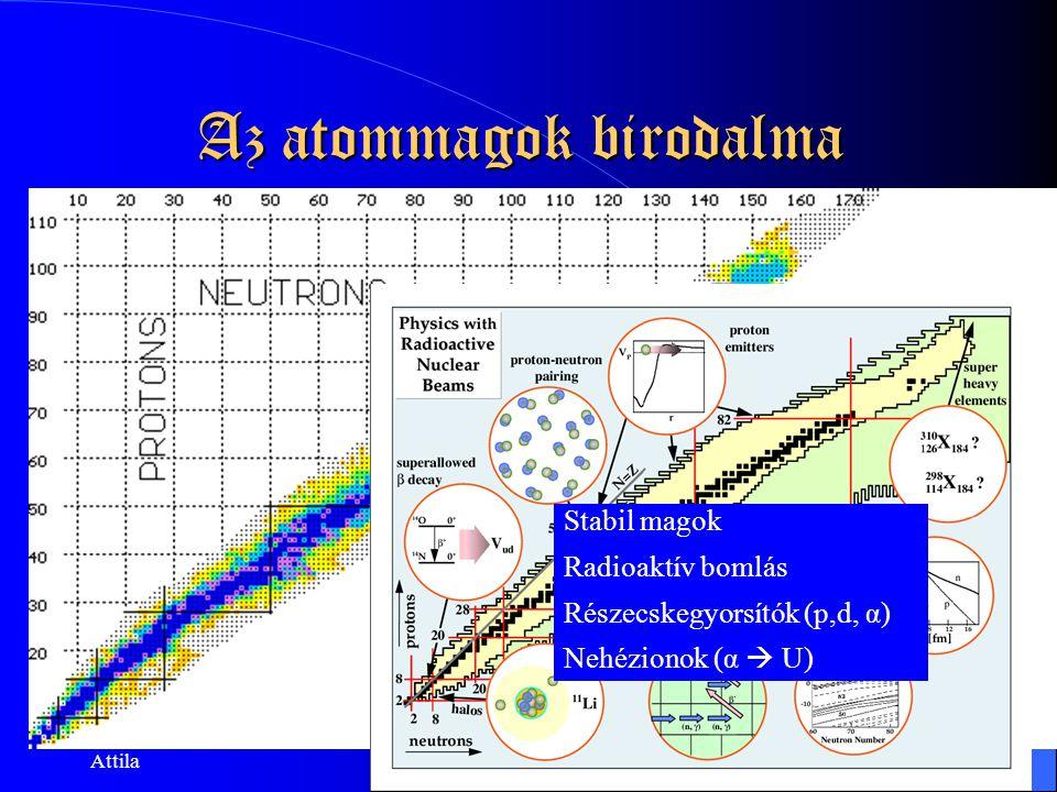 Dr. Krasznahorkay Attila Magfizika23