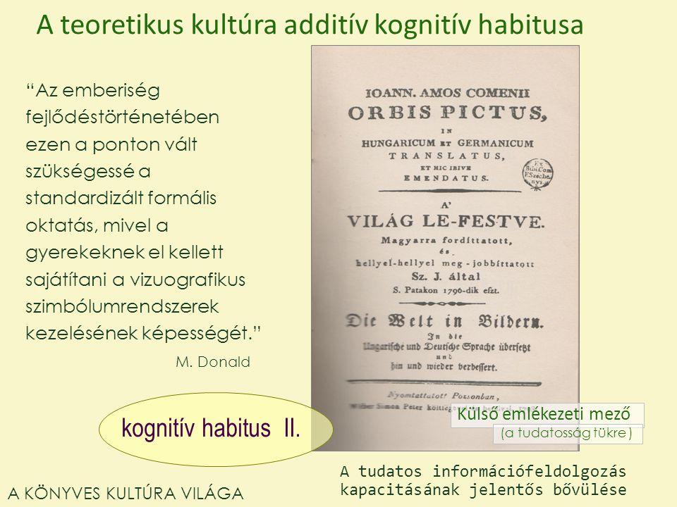 Külső emlékezeti mező A teoretikus kultúra additív kognitív habitusa (a tudatosság tükre ) kognitív habitus II.