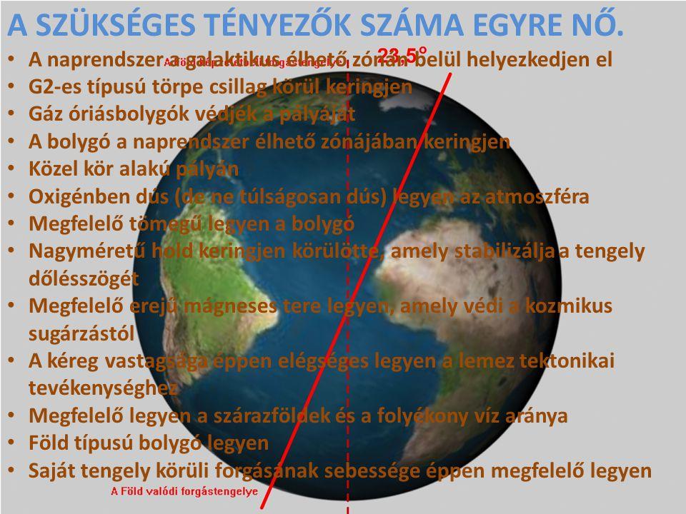 Mindezen tényezőknek egy helyen és egyidőben kell teljesülniük a Tejútrendszerben, hogy egy olyan lakható hely jöjjön létre, mint a Föld nevű bolygó, amely lehetővé teszi az élet összetett formáinak, sőt a technikai civilizációnak a létezését.
