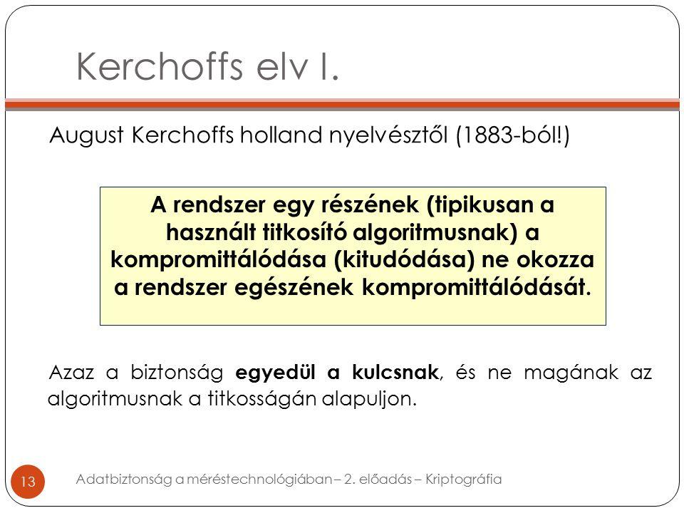 Kerchoffs elv I.