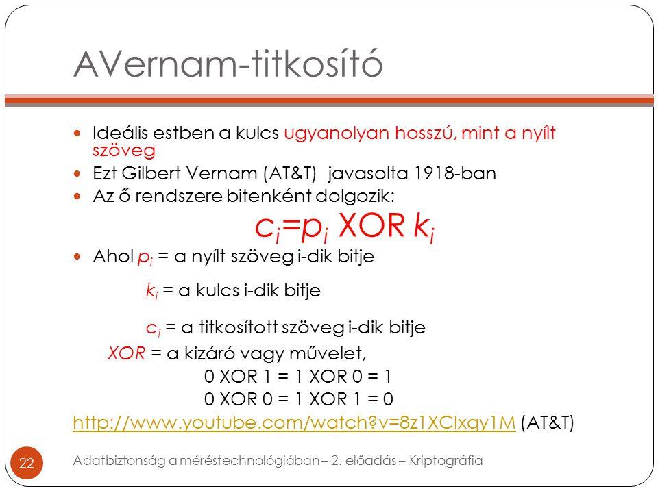 AVernam-titkosító 22 Ideális estben a kulcs ugyanolyan hosszú, mint a nyílt szöveg Ezt Gilbert Vernam (AT&T) javasolta 1918-ban Az ő rendszere bitenként dolgozik: c i =p i XOR k i Ahol p i = a nyílt szöveg i-dik bitje k i = a kulcs i-dik bitje c i = a titkosított szöveg i-dik bitje XOR = a kizáró vagy művelet, 0 XOR 1 = 1 XOR 0 = 1 0 XOR 0 = 1 XOR 1 = 0 http://www.youtube.com/watch?v=8z1XCIxqy1Mhttp://www.youtube.com/watch?v=8z1XCIxqy1M (AT&T) Adatbiztonság a méréstechnológiában – 2.