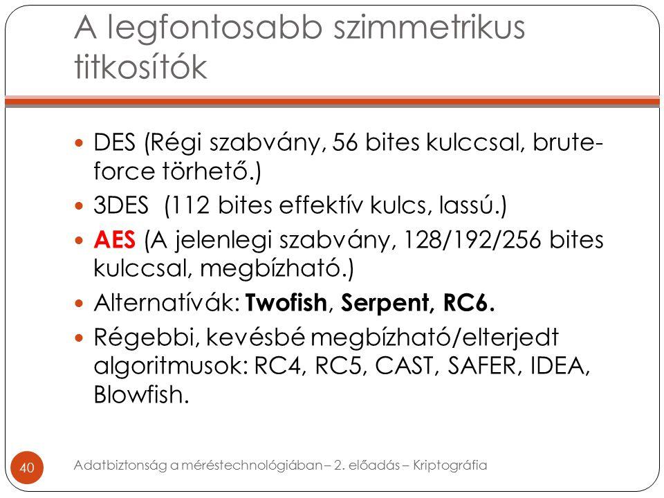 A legfontosabb szimmetrikus titkosítók 40 DES (Régi szabvány, 56 bites kulccsal, brute- force törhető.) 3DES (112 bites effektív kulcs, lassú.) AES (A jelenlegi szabvány, 128/192/256 bites kulccsal, megbízható.) Alternatívák: Twofish, Serpent, RC6.