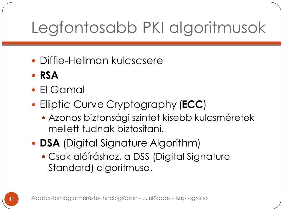 Legfontosabb PKI algoritmusok 41 Diffie-Hellman kulcscsere RSA El Gamal Elliptic Curve Cryptography ( ECC ) Azonos biztonsági szintet kisebb kulcsméretek mellett tudnak biztosítani.