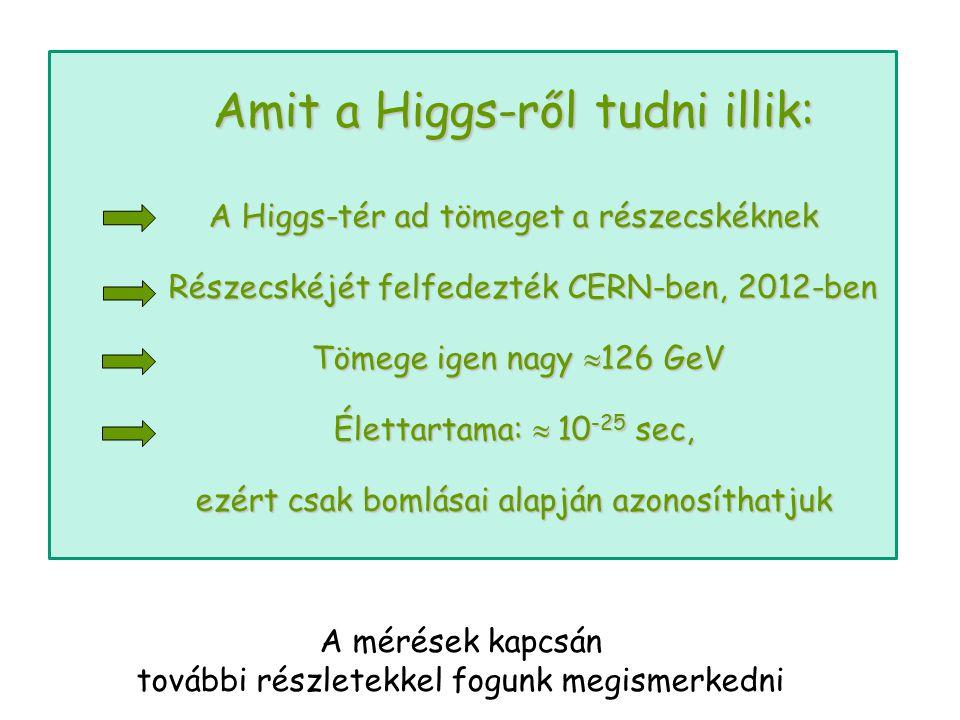 A Higgs-tér és a Higgs bozon 1. I tt egy sajtófogadást látunk. A vendégek megtöltik az egész termet. A világunkat is kitölti egy tér: ez a Higgs-tér 2
