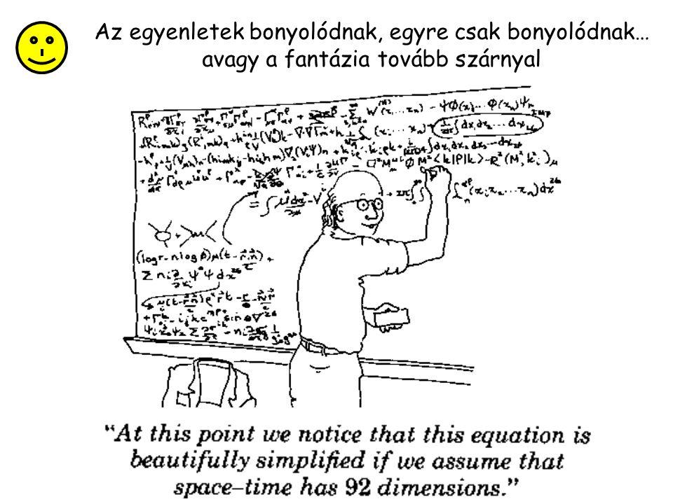 """Keresd a SUSY-t ! De legyünk óvatosak: lehet, hogy a """"Szuzi"""" sem tökéletes? Szárnyaljon hát a fantázia: az igazi megoldást esetleg a megszokott 3+1 di"""