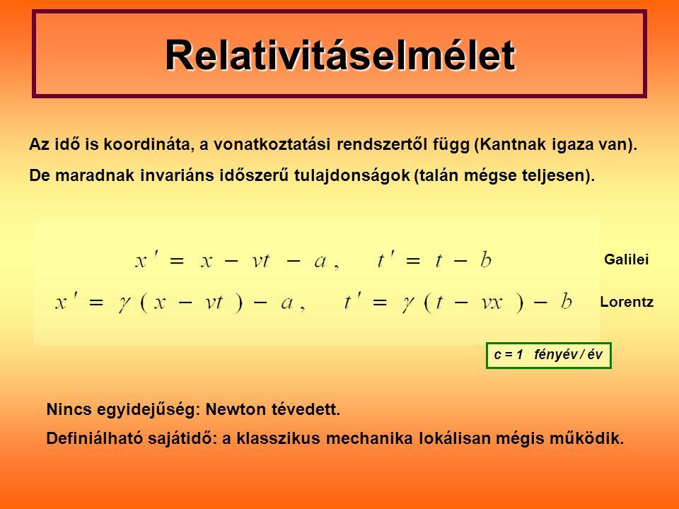 Relativitáselmélet Az idő is koordináta, a vonatkoztatási rendszertől függ (Kantnak igaza van). De maradnak invariáns időszerű tulajdonságok (talán mé