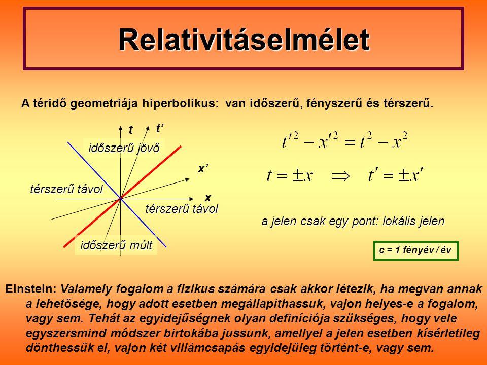 Relativitáselmélet A téridő geometriája hiperbolikus: van időszerű, fényszerű és térszerű. Einstein: Valamely fogalom a fizikus számára csak akkor lét