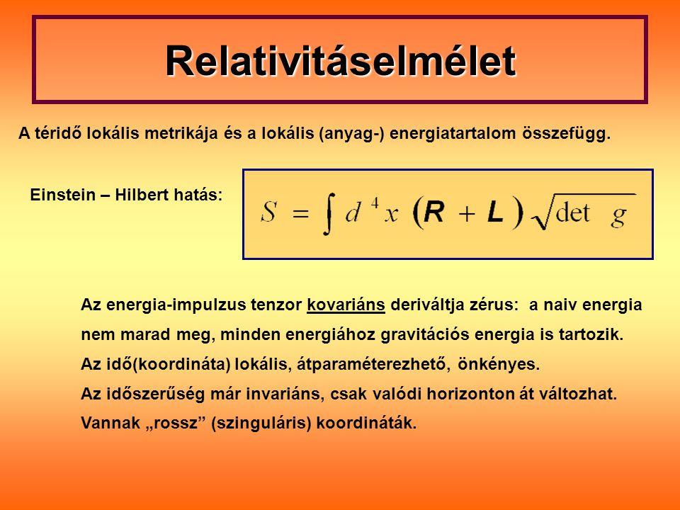 Relativitáselmélet Az energia-impulzus tenzor kovariáns deriváltja zérus: a naiv energia nem marad meg, minden energiához gravitációs energia is tarto