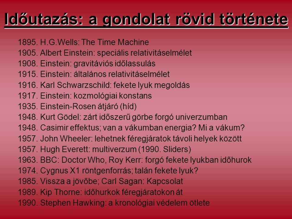Időutazás: a gondolat rövid története 1895. H.G.Wells: The Time Machine 1905. Albert Einstein: speciális relativitáselmélet 1908. Einstein: gravitávió