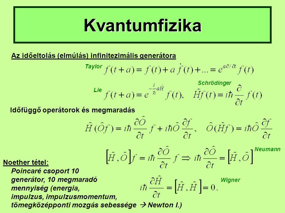Kvantumfizika Az időeltolás (elmúlás) infinitezimális generátora Időfüggő operátorok és megmaradás Noether tétel: Poincaré csoport 10 generátor, 10 me