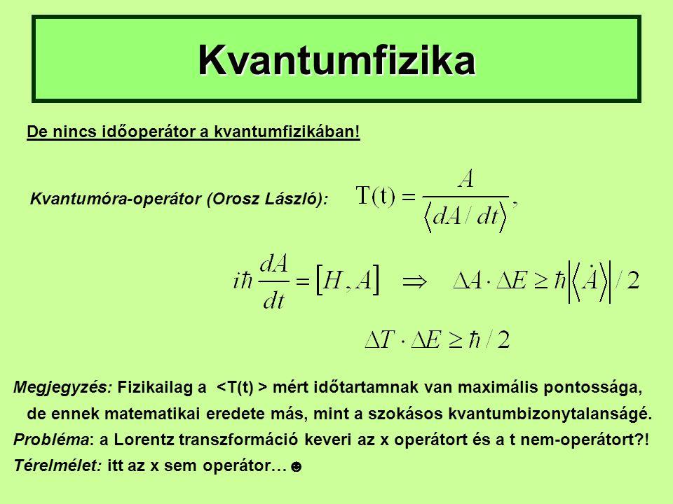 Kvantumfizika De nincs időoperátor a kvantumfizikában! Kvantumóra-operátor (Orosz László): Megjegyzés: Fizikailag a mért időtartamnak van maximális po