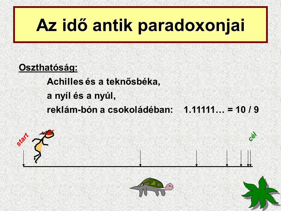 Az idő antik paradoxonjai Oszthatóság: Achilles és a teknősbéka, a nyíl és a nyúl, reklám-bón a csokoládéban: 1.11111… = 10 / 9 start cél