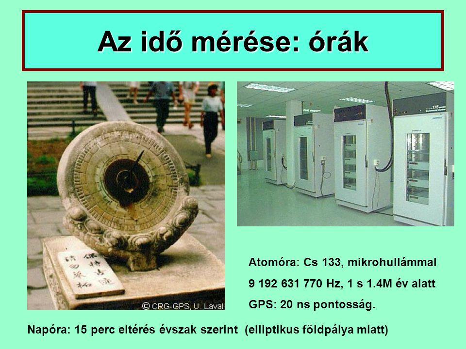 Az idő mérése: órák Atomóra: Cs 133, mikrohullámmal 9 192 631 770 Hz, 1 s 1.4M év alatt GPS: 20 ns pontosság. Napóra: 15 perc eltérés évszak szerint (