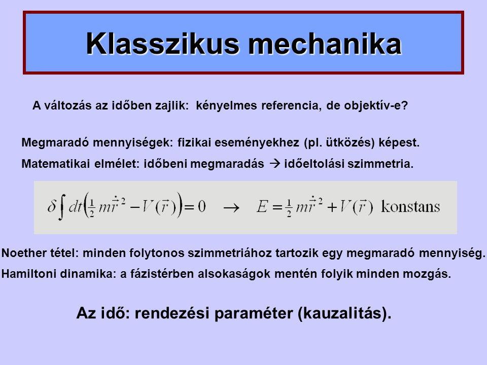 Kvantumfizika Az időeltolás (elmúlás) infinitezimális generátora Időfüggő operátorok és megmaradás Noether tétel: Poincaré csoport 10 generátor, 10 megmaradó mennyiség (energia, impulzus, impulzusmomentum, tömegközépponti mozgás sebessége  Newton I.) Taylor Lie Schrödinger Neumann Wigner